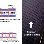 "What is ""Fit-stitch""?"