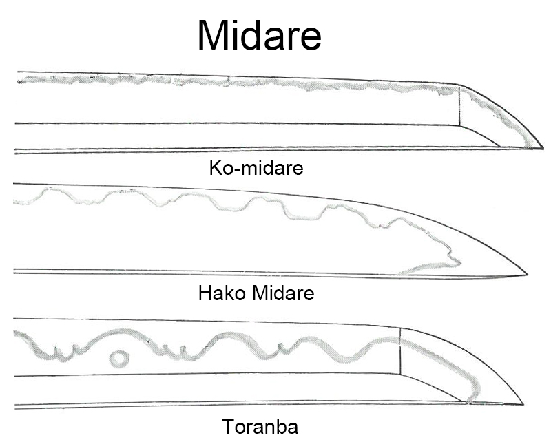 Image of Japanese sword's Hamon: Midare