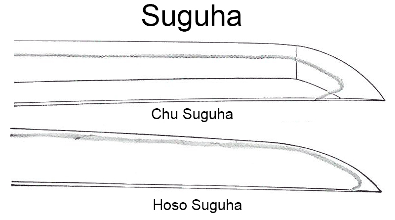 Image of Japanese sword's Hamon: Suguha
