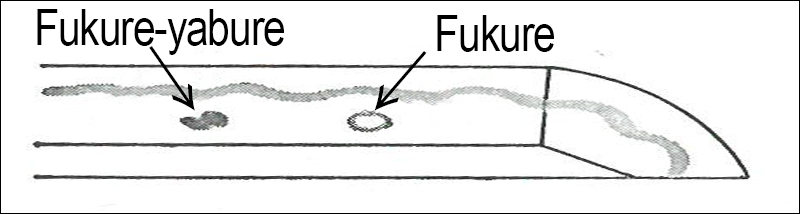 Illustration of Japanese sword kizu - Fukure/Fukure-yabure