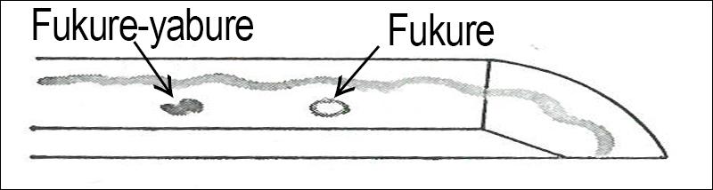 Illustration of Japanese sword kizu - Fukure/Fukure-yabure