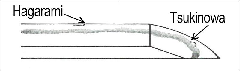Illustration of Japanese sword kizu - Hagarami/Tsukinowa