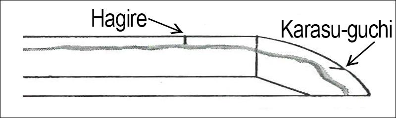 Illustration of Japanese sword kizu - Hagire/Karasu-guchi