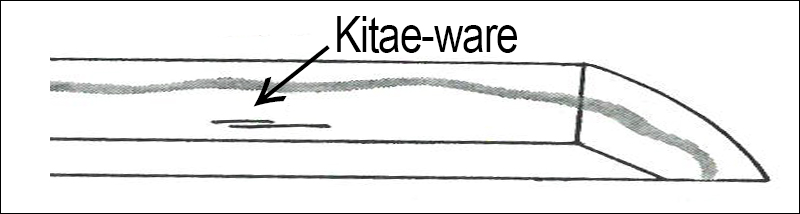 Illustration of Japanese sword kizu - Kitae-ware
