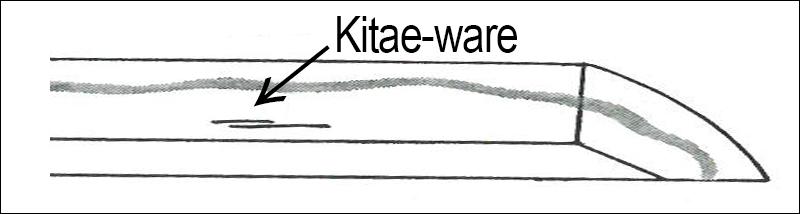Illustration of Japanese sword kizu - Kitae-ware